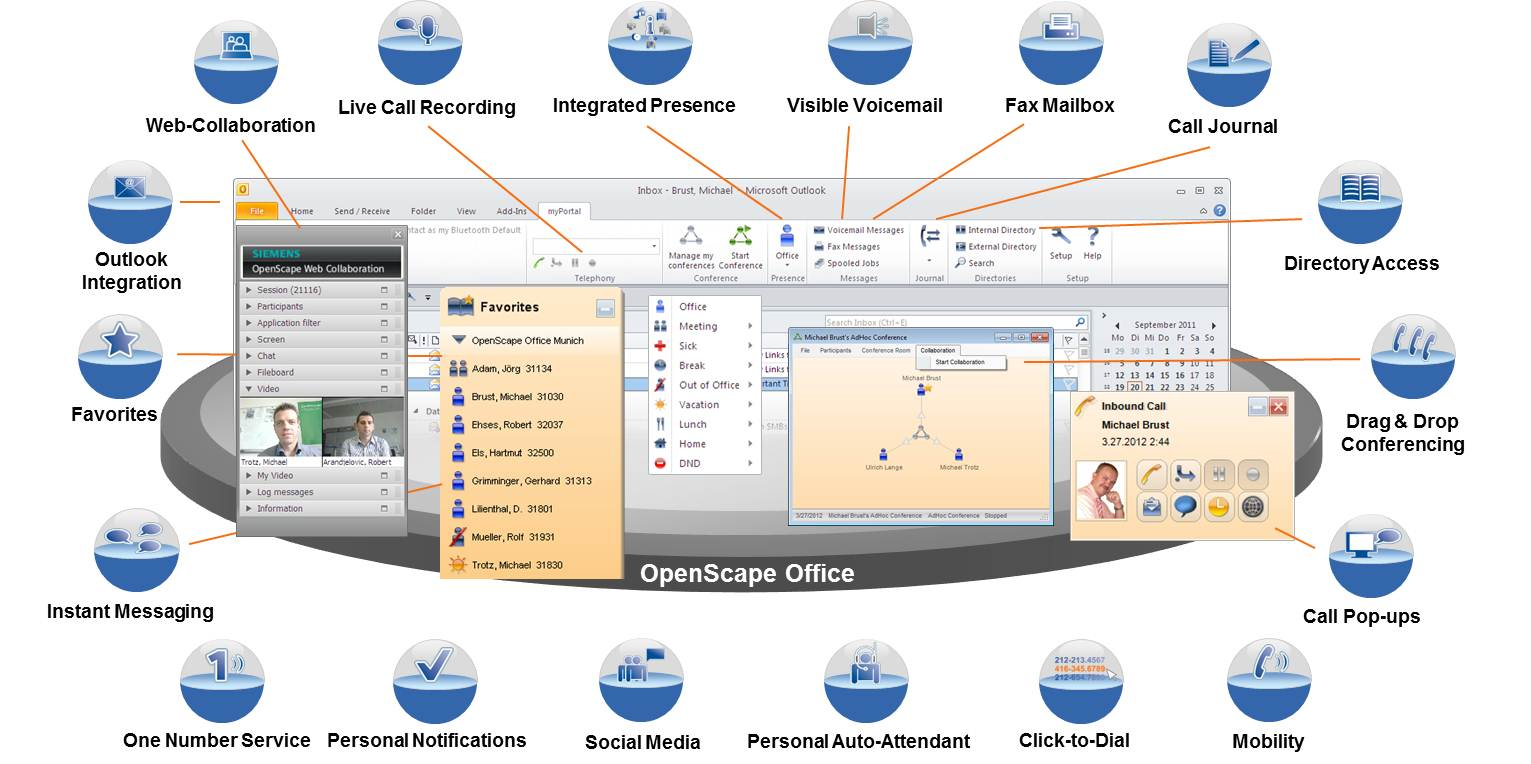 OpenScape Office overview